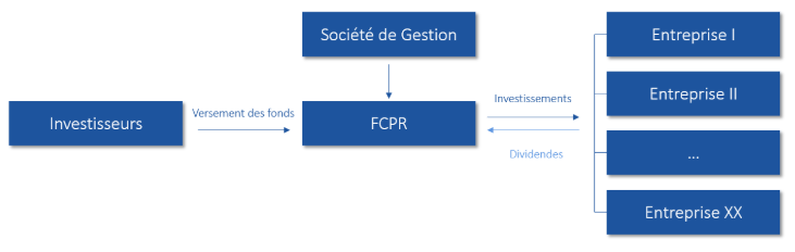 guide_fcpr_image1